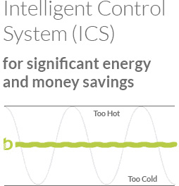 Intelligent Control System Diagram